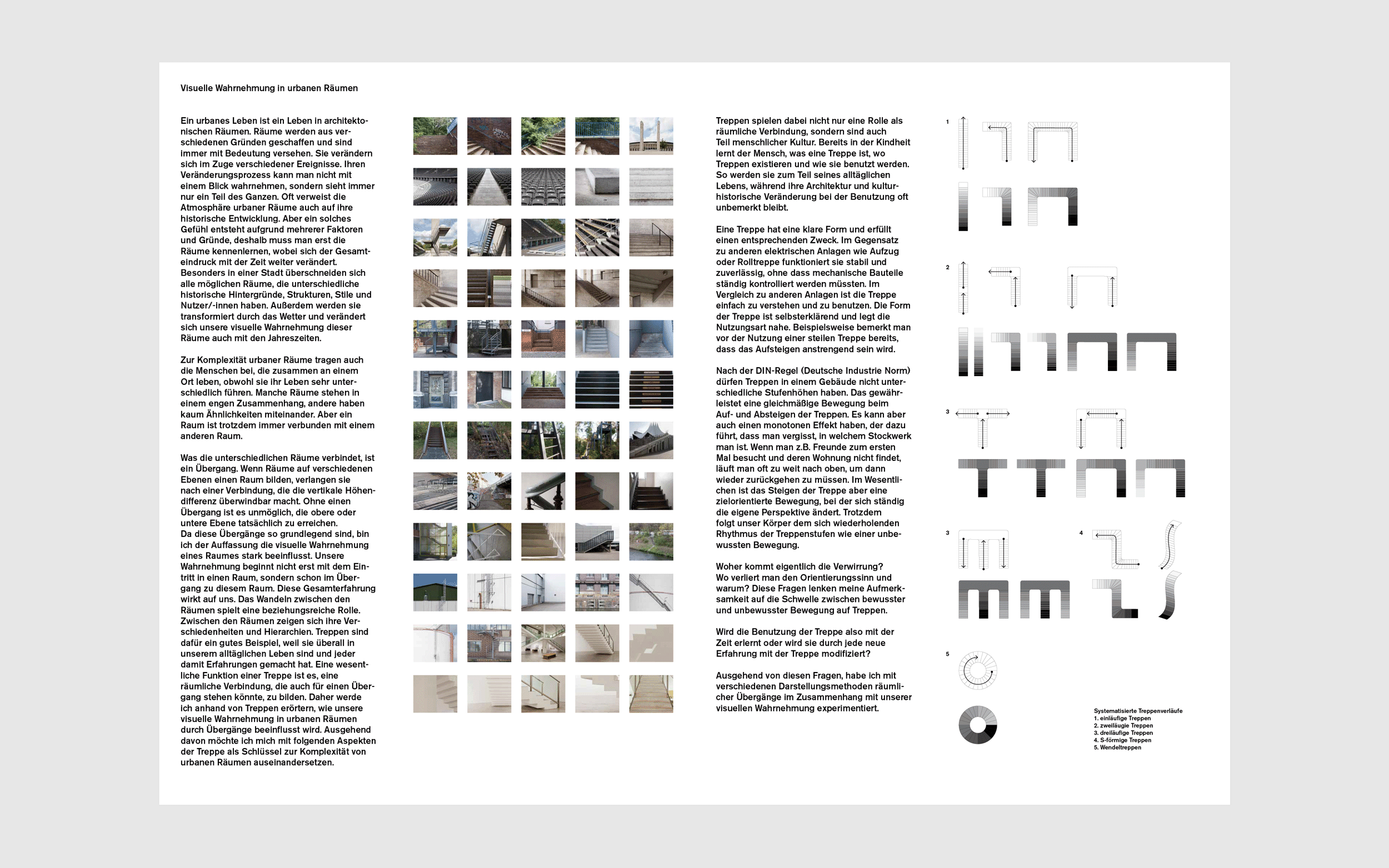 Documentation of Young Sam Kim's UdK Bachelor work: Staircase / research and analysis.